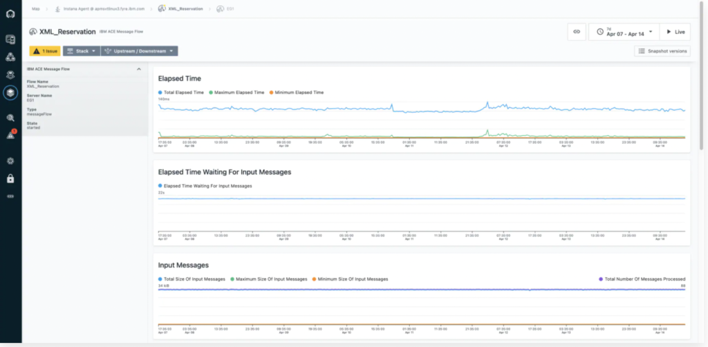 IBM Observability by Instana collects metrics for IBM App Connect Enterprise monitoring.