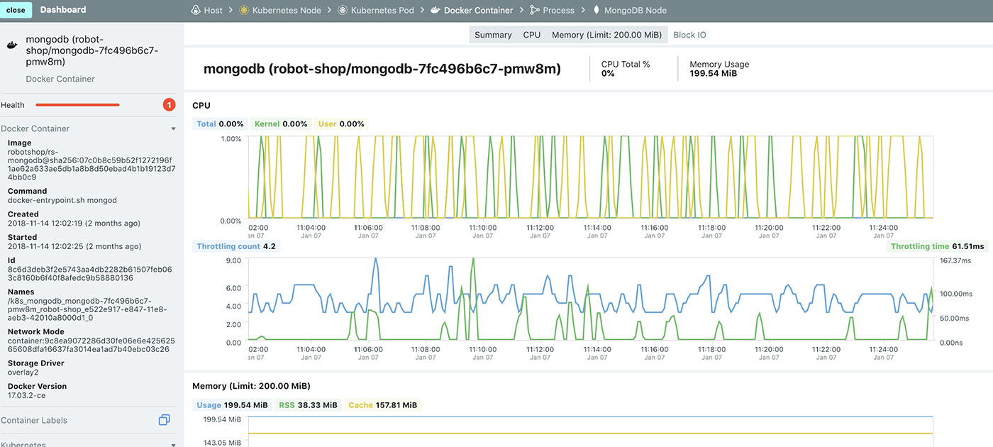 performance-impact-of-infrastructure-and-middleware-1400-min