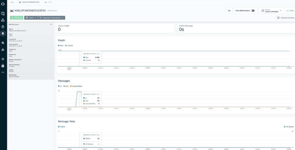 IBM MQ Monitoring Dashboard